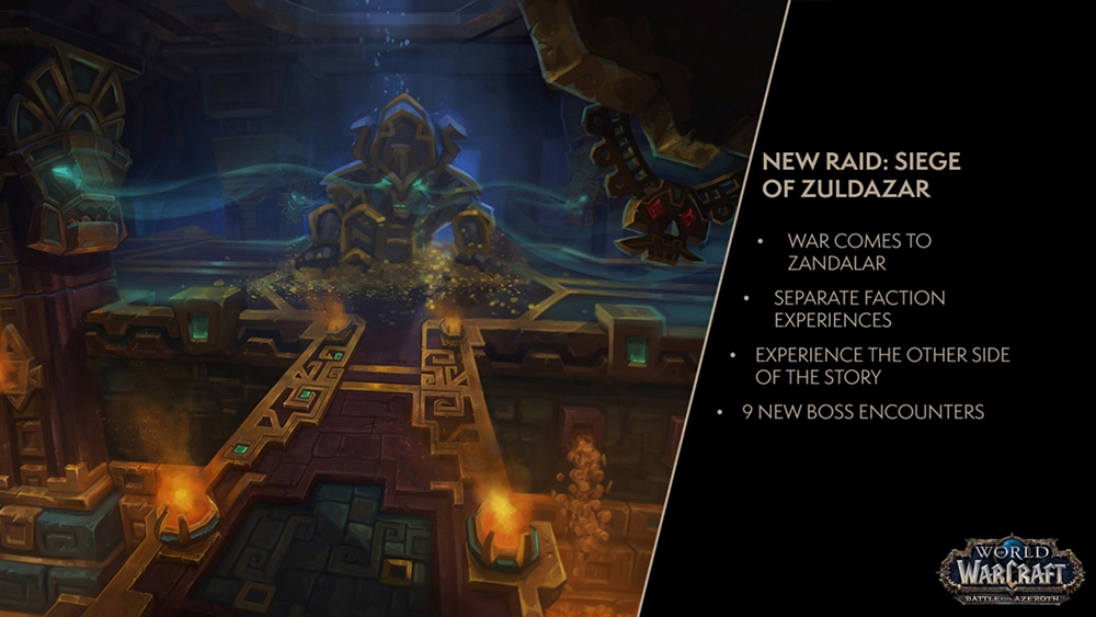 8.1 Patch overview